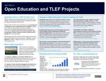 Open UBC Snapshot: Open as a TLEF Priority Focus