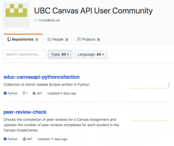 UBC Canvas API User Community